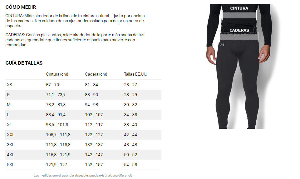 100% de garantía de satisfacción mejores ofertas en como serch Short Under Armour Launch | SPS Sport - Tienda Deportes Online